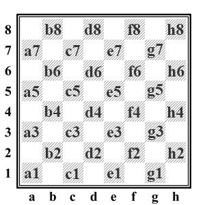 русские шашки - наименования полей доски