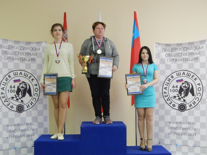 Международные и всероссийские соревнования в Коломне 2017