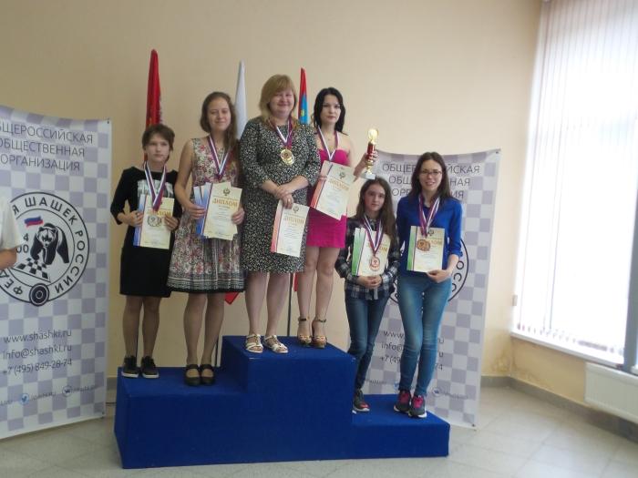 Командный чемпионат России по русским шашкам 2017