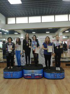 Командный Чемпионат России по русским шашкам 2019