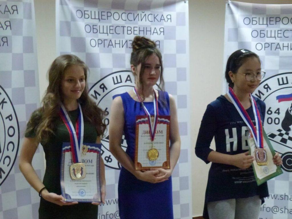 Всероссийские соревнования по русским шашкам 2019
