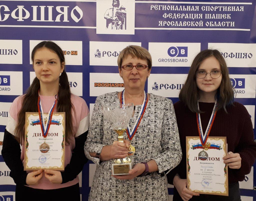 Чемпионат России по шашкам рэндзю 2020